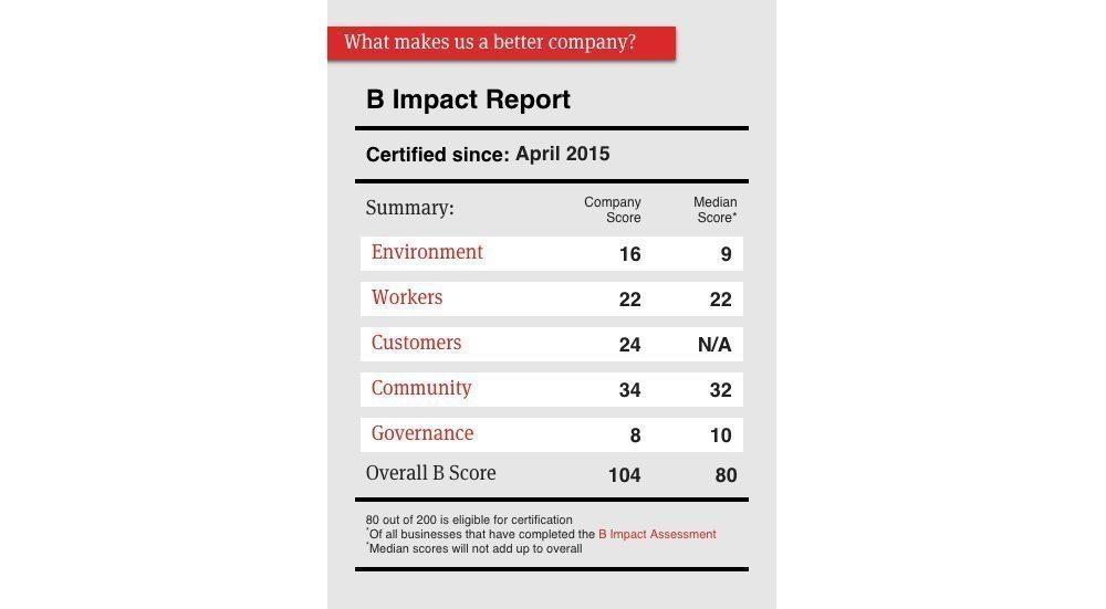 B-Corp-report