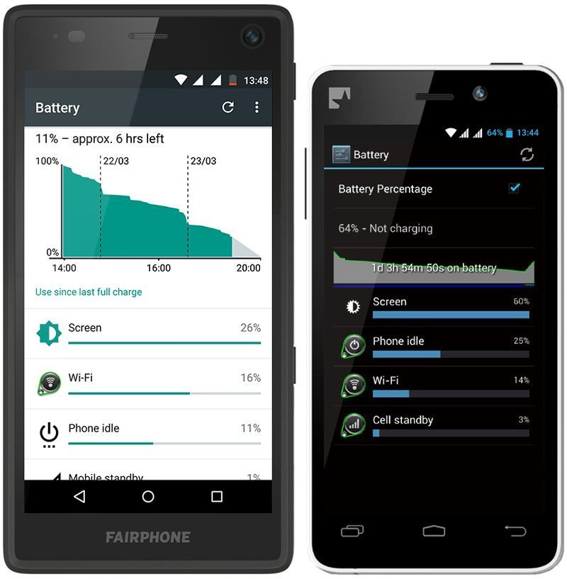 Battery_usage_overview_on_Fairphone-2_and_Fairphone-1